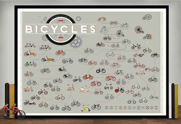 The-Evolution-of-Bicycles-print-open1