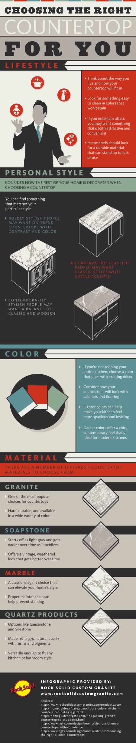 Choosing-The-Right-Countertop-For-You-Infographic[1]